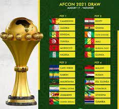 AFCON 2021: Ghana draws Morocco, Comoros and Gabon